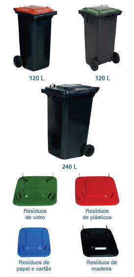 Contentores do Lixo