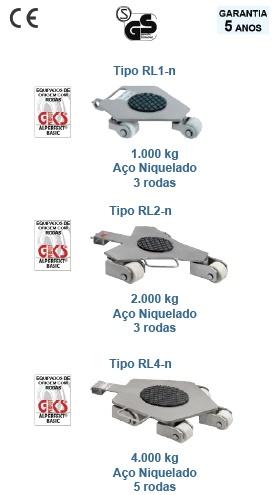 Mod. RL1-n - RL4-n