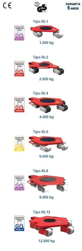 Giratórios RL1 - RL12
