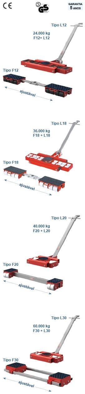 F12/L12, F18/L18, F20/L20 e F30/L30