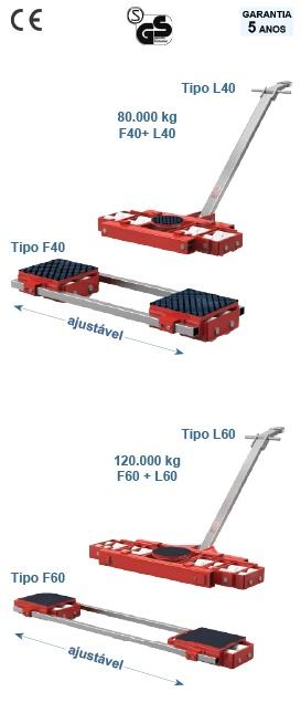 F40/L40 e F60/L60