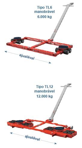 TANDEM TL6 e TL12